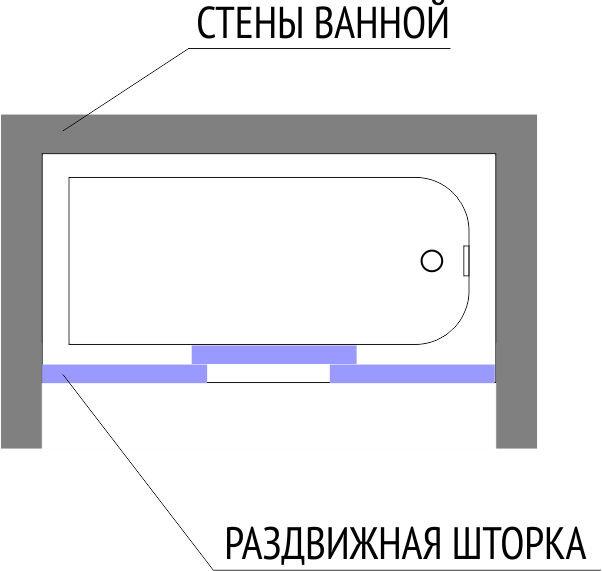 Схема установка шторки ванна