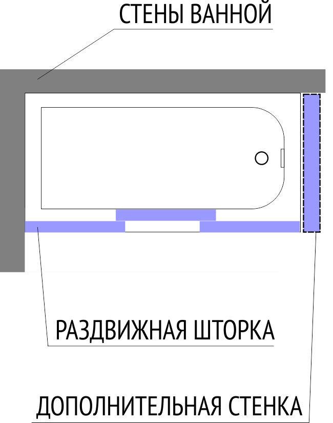 Схема установка шторки ванна 2