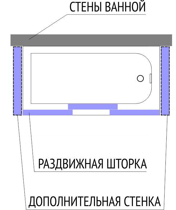 Схема установка шторки ванна 3